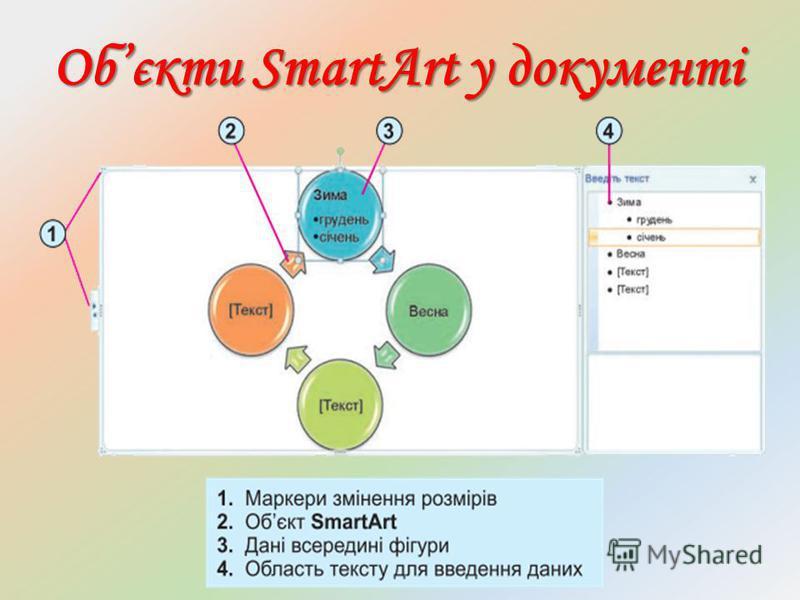 Обєкти SmartArt у документі