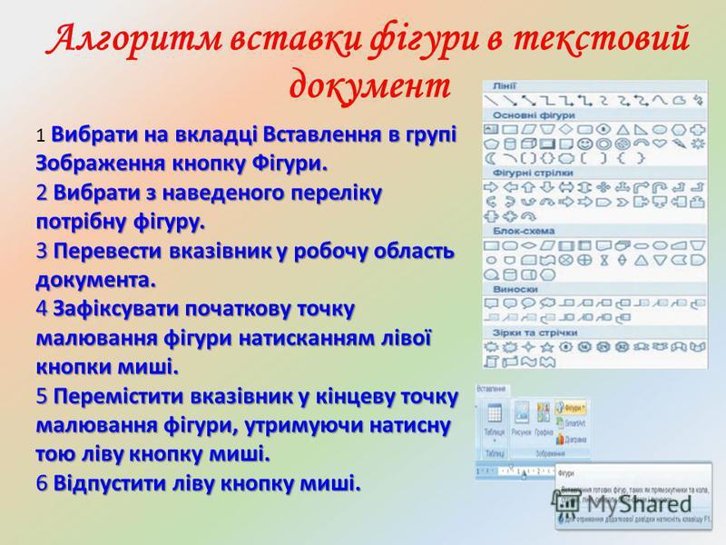 Алгоритм вставки фігури в текстовий документ Вибрати на вкладці Вставлення в групі Зображення кнопку Фігури. 1 Вибрати на вкладці Вставлення в групі Зображення кнопку Фігури. 2 Вибрати з наведеного переліку потрібну фігуру. 3 Перевести вказівник у ро