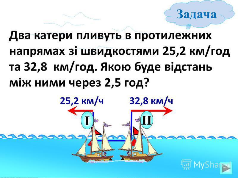 Два катери пливуть в протилежних напрямах зі швидкостями 25,2 км/год та 32,8 км/год. Якою буде відстань між ними через 2,5 год? Задача 25,2 км/ч32,8 км/ч I II