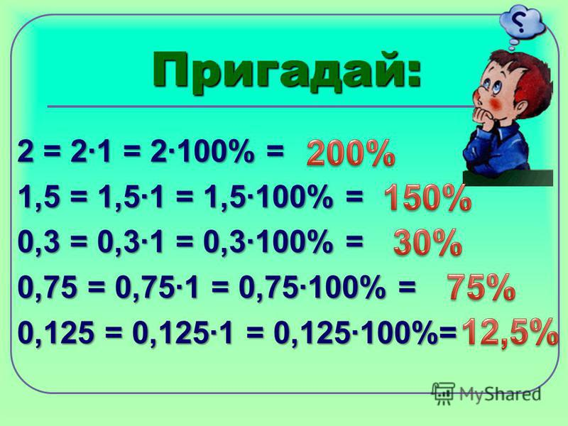 Пригадай: 2 = 2·1 = 2·100% = 1,5 = 1,5·1 = 1,5·100% = 0,3 = 0,3·1 = 0,3·100% = 0,75 = 0,75·1 = 0,75·100% = 0,125 = 0,125·1 = 0,125·100%=
