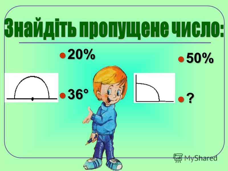 20% 20% 36° 36° 50% 50% ?