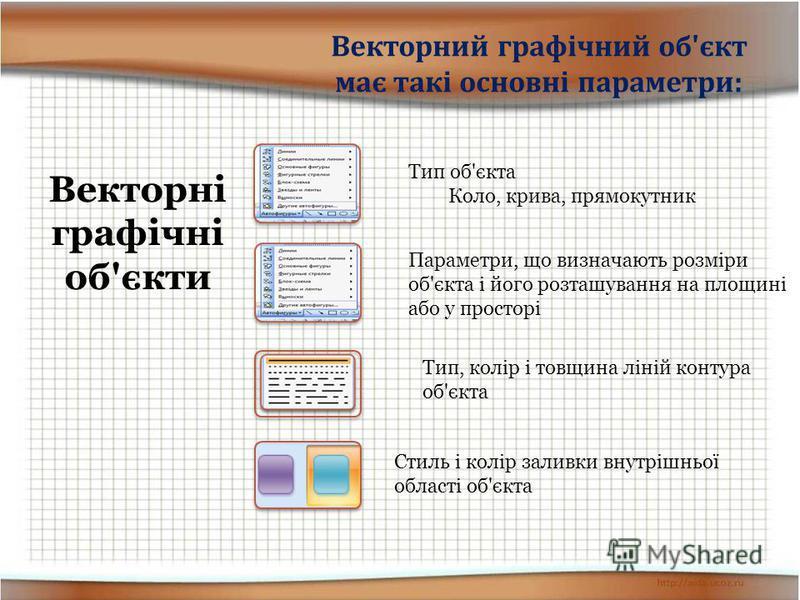 Векторні графічні об'єкти Векторний графічний об'єкт має такі основні параметри: Тип об'єкта Коло, крива, прямокутник Параметри, що визначають розміри об'єкта і його розташування на площині або у просторі Тип, колір і товщина ліній контура об'єкта Ст
