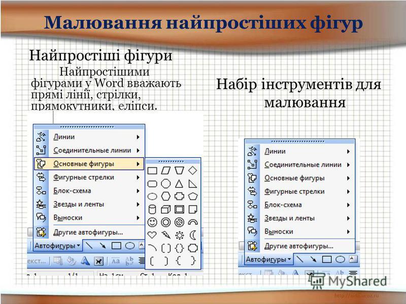 Найпростіші фігури Набір інструментів для малювання Найпростішими фігурами у Word вважають прямі лінії, стрілки, прямокутники, еліпси. Малювання найпростіших фігур