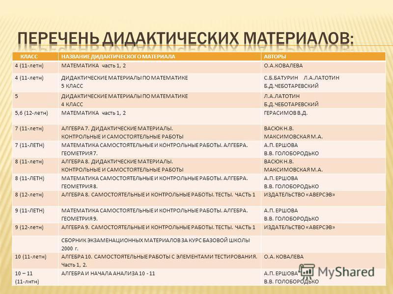 Готовый урок по математике э.и александрова 1 класс