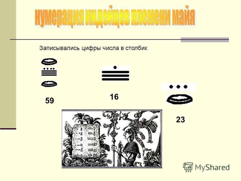 Записывались цифры числа в столбик 59 16 23