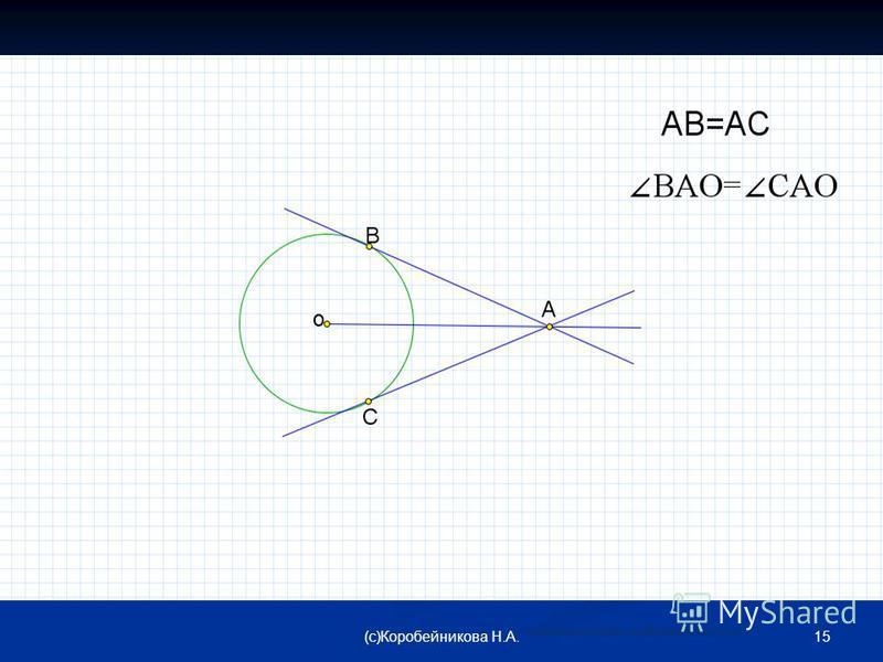 15(c)Коробейникова Н.А. материал подготовлен для сайта matematika.ucoz.com