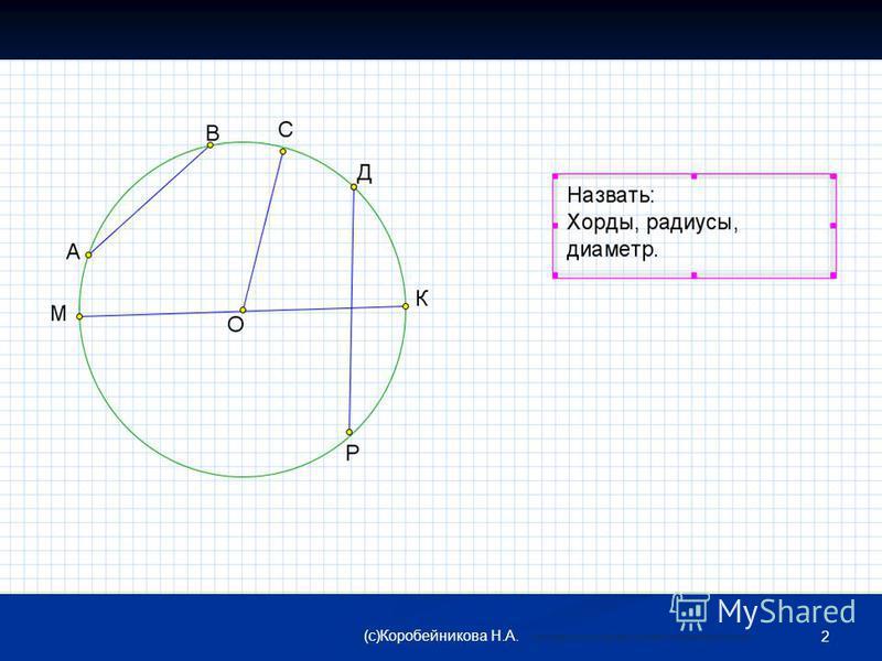 2 (c)Коробейникова Н.А. материал подготовлен для сайта matematika.ucoz.com