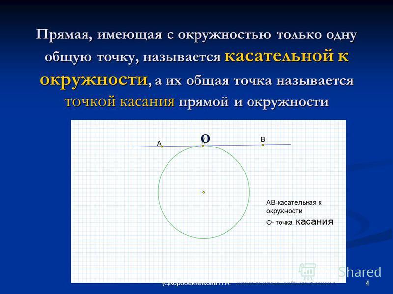 Прямая, имеющая с окружностью только одну общую точку, называется касательной к окружности, а их общая точка называется точкой касания прямой и окружности 4 (c)Коробейникова Н.А. материал подготовлен для сайта matematika.ucoz.com о