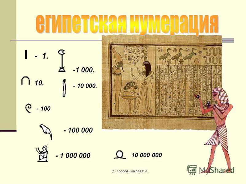 I - 1.. - 100 -1 000. - 10 000. - 100 000 - 1 000 000 10 000 000 10. (c) Коробейникова Н.А.