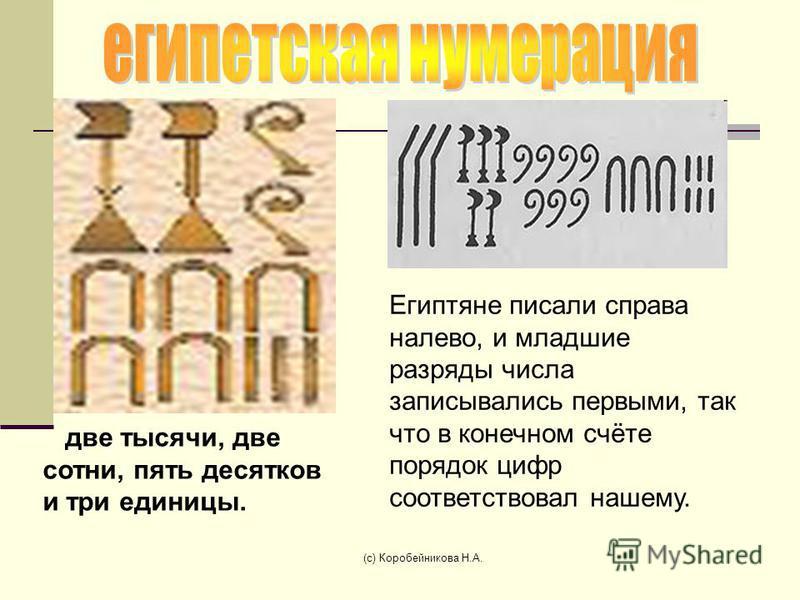две тысячи, две сотни, пять десятков и три единицы. Египтяне писали справа налево, и младшие разряды числа записывались первыми, так что в конечном счёте порядок цифр соответствовал нашему. (c) Коробейникова Н.А.