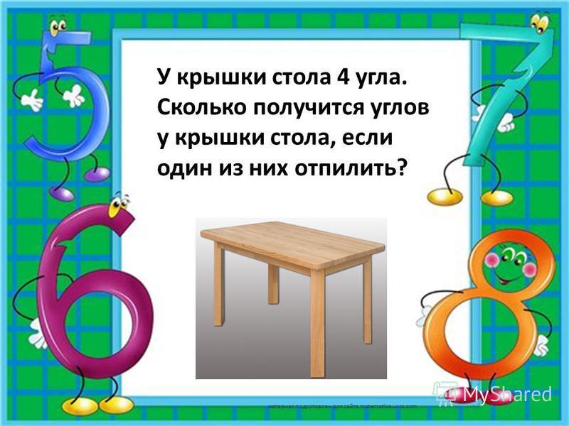 У крышки стола 4 угла. Сколько получится углов у крышки стола, если один из них отпилить? материал подготовлен для сайта matematika.ucoz.com