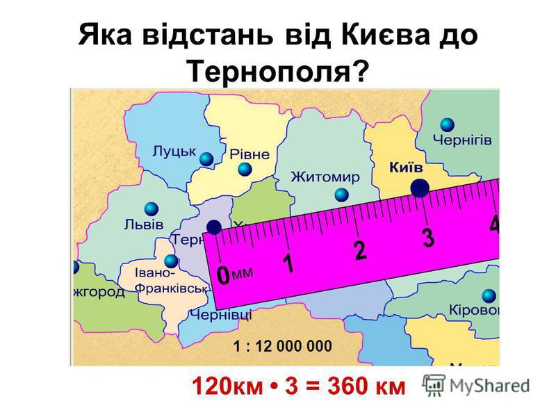 Яка відстань від Києва до Тернополя? 120км 3 = 360 км 1 : 12 000 000