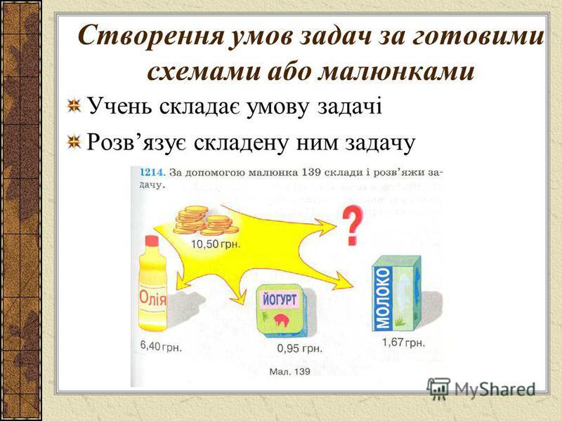 Створення умов задач за готовими схемами або малюнками Учень складає умову задачі Розвязує складену ним задачу