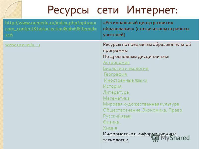 Ресурсы сети Интернет : http://www.orenedu.ru/index.php?option= com_content&task=section&id=6&Itemid= 216 « Региональный центр развития образования » ( статьи из опыта работы учителей ) www.orenedu.ru Ресурсы по предметам образовательной программы По