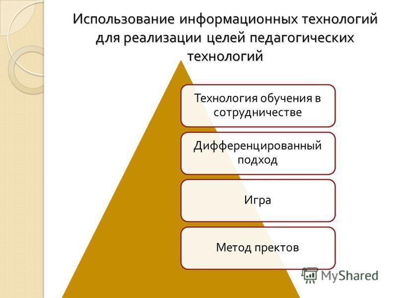 Технология обучения в сотрудничестве Дифференцированный подход Игра Метод проектов Использование информационных технологий для реализации целей педагогических технологий