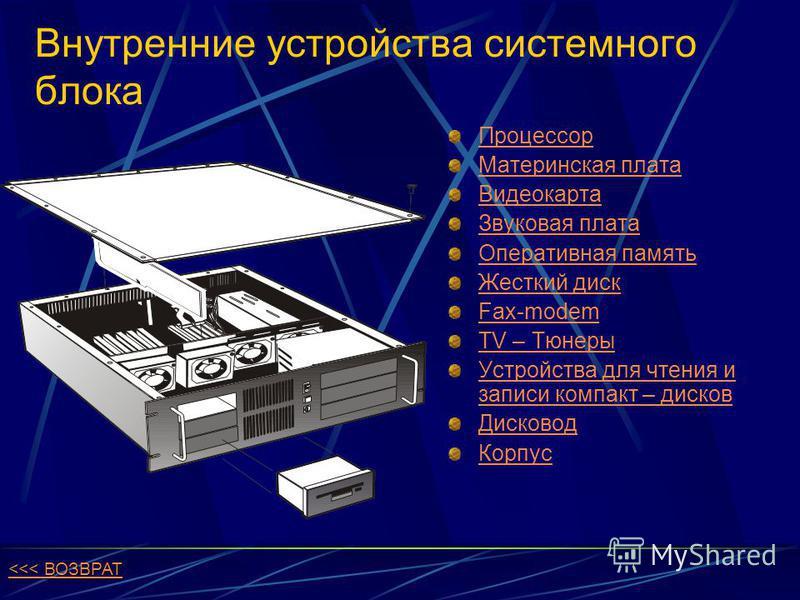 Внутренние устройства системного блока Процессор Материнская плата Видеокарта Звуковая плата Оперативная память Жесткий диск Fax-modem TV – Тюнеры Устройства для чтения и записи компакт – дисков Дисковод Корпус <<< ВОЗВРАТ <<< ВОЗВРАТ