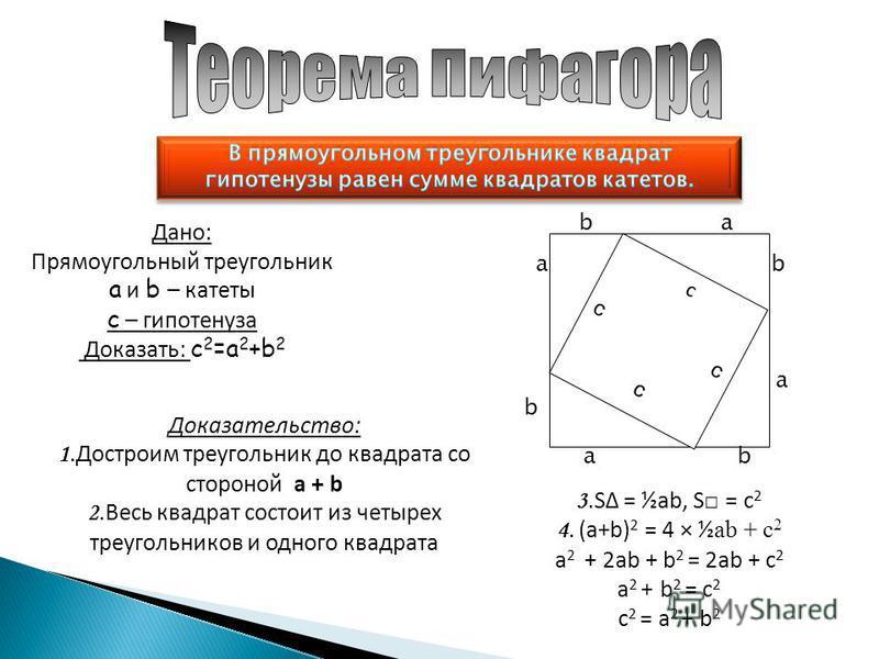 с с b b b b а а а а Дано: Прямоугольный треугольник а и b – катеты с – гипотенуза Доказать: с 2 =а 2 +b 2 Доказательство: 1. Достроим треугольник до квадрата со стороной а + b 2. Весь квадрат состоит из четырех треугольников и одного квадрата 3. S =