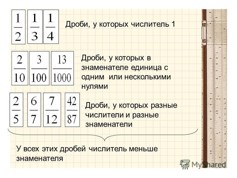 Дроби, у которых числитель 1 Дроби, у которых в знаменателе единица с одним или несколькими нулями Дроби, у которых разные числители и разные знаменатели У всех этих дробей числитель меньше знаменателя