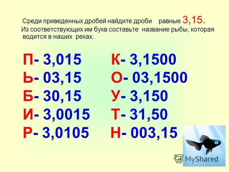 Среди приведенных дробей найдите дроби равные 3,15. Из соответствующих им букв составьте название рыбы, которая водится в наших реках. П- 3,015 К- 3,1500 Ь- 03,15 О- 03,1500 Б- 30,15 У- 3,150 И- 3,0015 Т- 31,50 Р- 3,0105 Н- 003,15