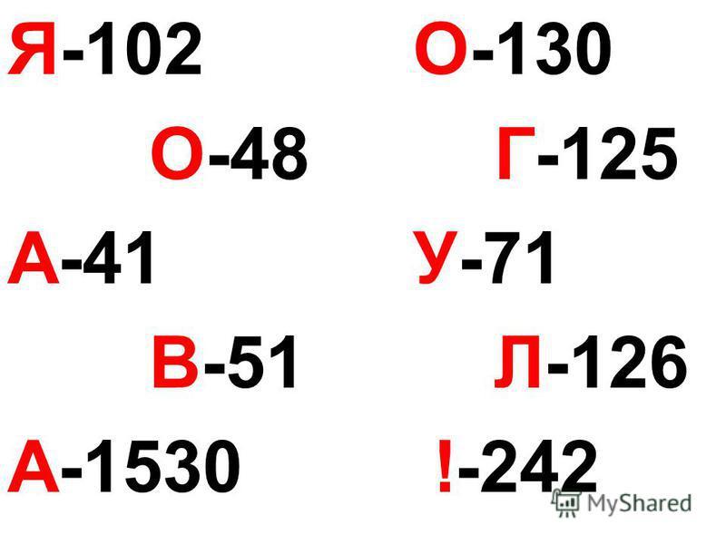 Я-102 О-48 А-41 В-51 А-1530 О-130 Г-125 У-71 Л-126 !-242