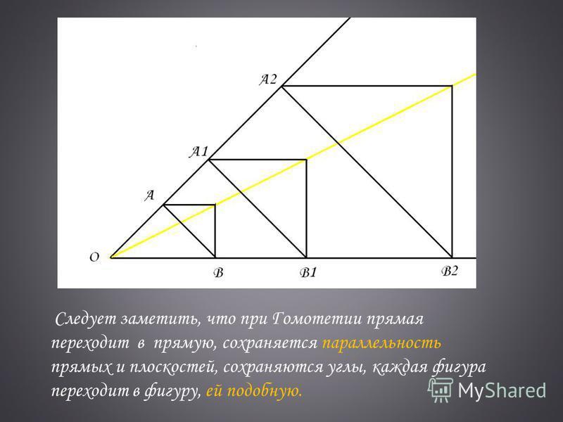 Следует заметить, что при Гомотетии прямая переходит в прямую, сохраняется параллельность прямых и плоскостей, сохраняются углы, каждая фигура переходит в фигуру, ей подобную.