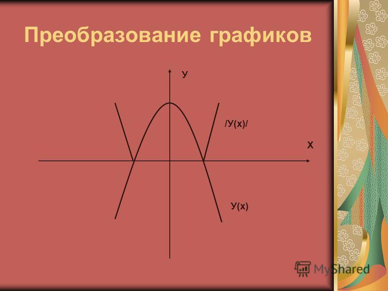 Преобразование графиков Х У У(х) /У(х)/