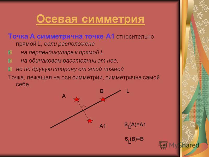 Осевая симметрия Точка А симметрична точке А1 относительно прямой L, если расположена на перпендикуляре к прямой L на одинаковом расстоянии от нее, но по другую сторону от этой прямой Точка, лежащая на оси симметрии, симметрична самой себе. L А А1 S