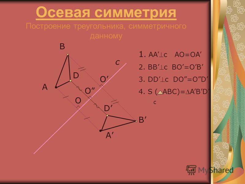 Осевая симметрия Осевая симметрия Построение треугольника, симметричного данному А с А В В D D 1. AAc AO=OA 2. BBc BO=OB 3. DDc DO=OD 4. S ( ABC)=ABD c O O O