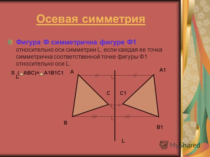 Осевая симметрия Фигура Ф симметрична фигуре Ф1 относительно оси симметрии L, если каждая ее точка симметрична соответственной точке фигуры Ф1 относительно оси L. S ( ABC)= A1B1C1 A B C A1 B1 C1 L L