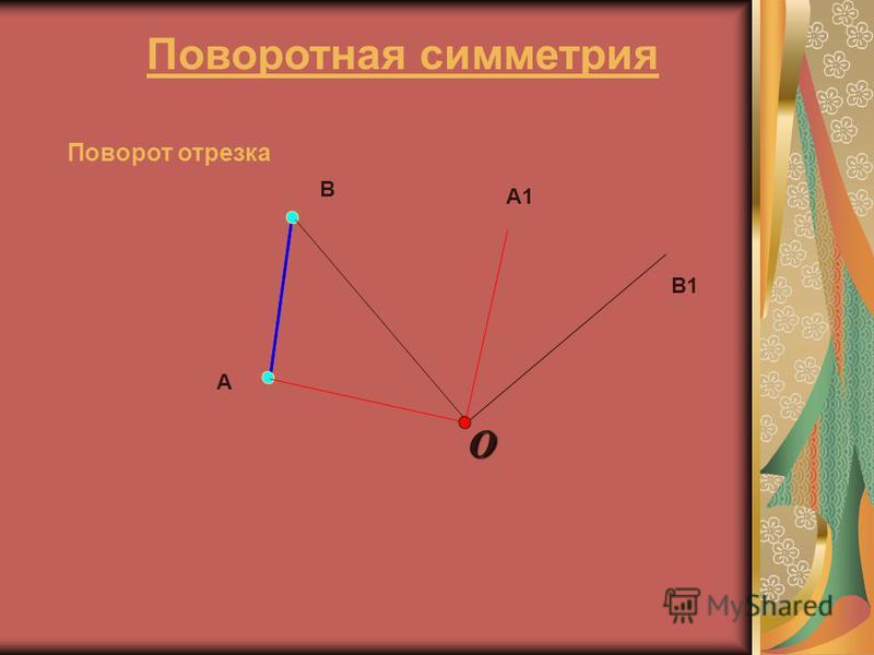 Поворотная симметрия Поворот отрезка O А В А1 В1