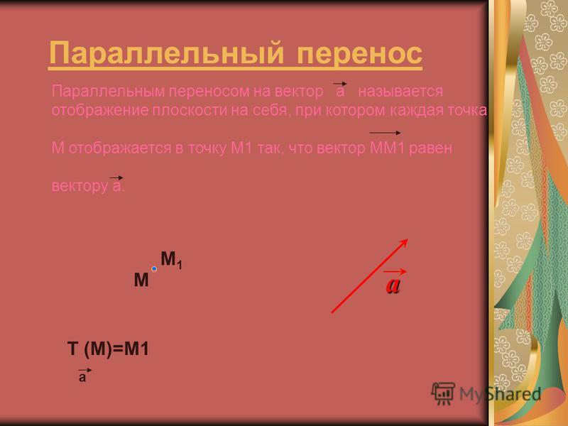 Мa М1М1 Параллельный перенос Параллельным переносом на вектор a называется отображение плоскости на себя, при котором каждая точка М отображается в точку М1 так, что вектор ММ1 равен вектору a. Т (М)=М1 a