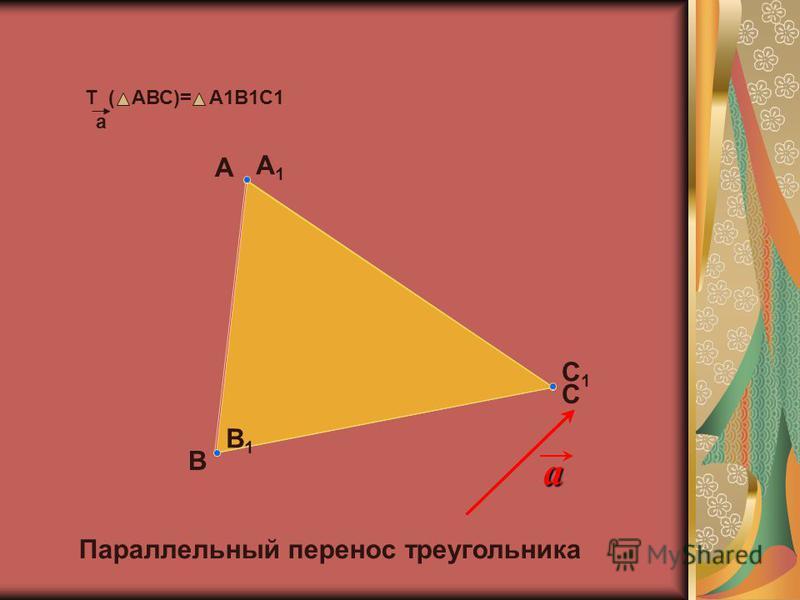 a В А С B1B1 C1C1 A1A1 Параллельный перенос треугольника Т ( АВС)= А1В1С1 a