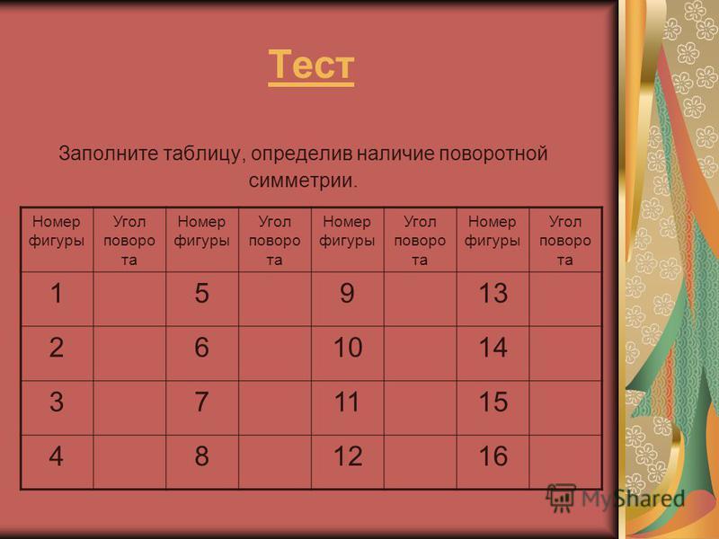 Тест Заполните таблицу, определив наличие поворотной симметрии. Номер фигуры Угол поворота Номер фигуры Угол поворота Номер фигуры Угол поворота Номер фигуры Угол поворота 15913 261014 371115 481216