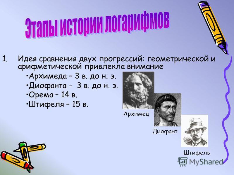 1. Идея сравнения двух прогрессий: геометрической и арифметической привлекла внимание Архимеда – 3 в. до н. э. Диофанта - 3 в. до н. э. Орема – 14 в. Штифеля – 15 в. Архимед Диофант Штифель