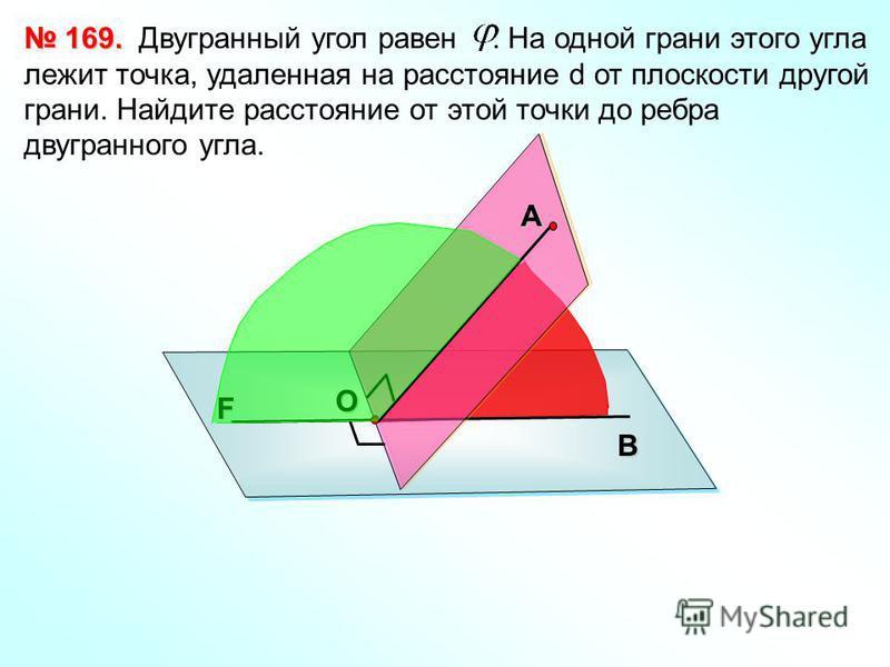 Двугранный угол равен. На одной грани этого угла лежит точка, удаленная на расстояние d от плоскости другой грани. Найдите расстояние от этой точки до ребра двугранного угла. 169. 169. FВ А О