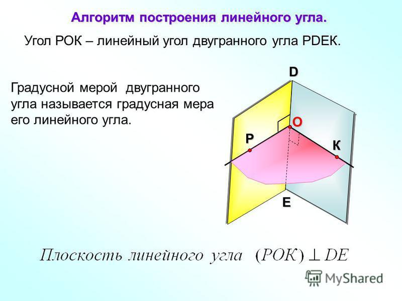 Угол РОК – линейный угол двугранного угла РDEК. D EРК O Градусной мерой двугранного угла называется градусная мера его линейного угла. Алгоритм построения линейного угла.