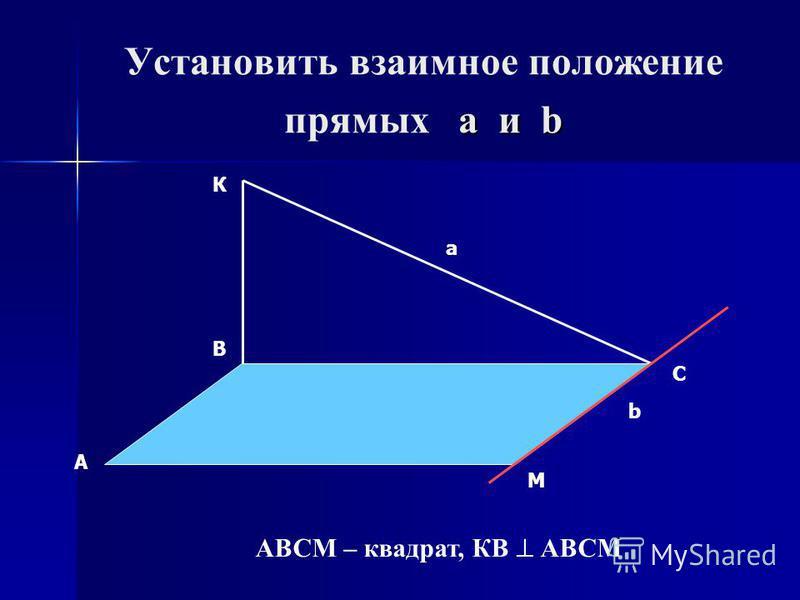 a и b Установить взаимное положение прямых a и b А В С К М a b АВСМ – квадрат, КВ АВСМ