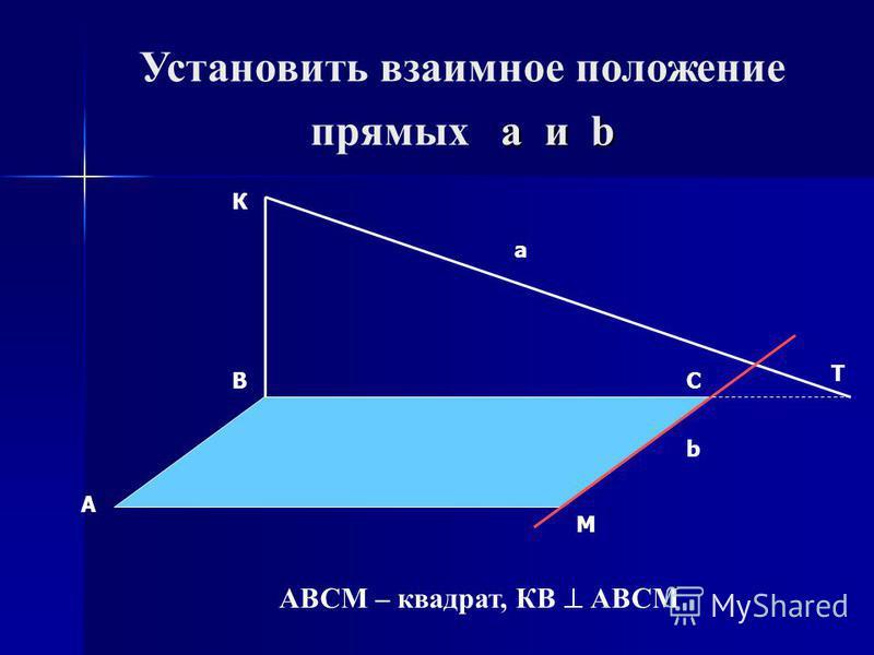 a и b Установить взаимное положение прямых a и b А ВС К М a b Т АВСМ – квадрат, КВ АВСМ