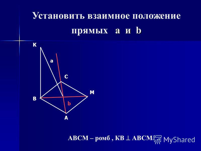 a и b Установить взаимное положение прямых a и b АВСМ – ромб, КВ АВСМ В А С М К a b