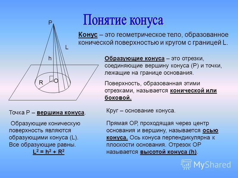 О R L P Конус – это геометрическое тело, образованное конической поверхностью и кругом с границей L. Образующие конуса – это отрезки, соединяющие вершину конуса (Р) и точки, лежащие на границе основания. Поверхность, образованная этими отрезками, наз