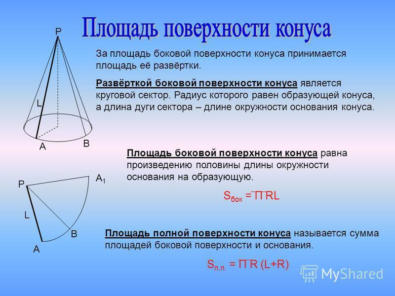 А Р В А В Р А1А1 За площадь боковой поверхности конуса принимается площадь её развёртки. Развёрткой боковой поверхности конуса является круговой сектор. Радиус которого равен образующей конуса, а длина дуги сектора – длине окружности основания конуса