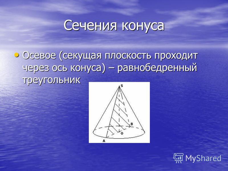Сечения конуса Осевое (секущая плоскость проходит через ось конуса) – равнобедренный треугольник Осевое (секущая плоскость проходит через ось конуса) – равнобедренный треугольник
