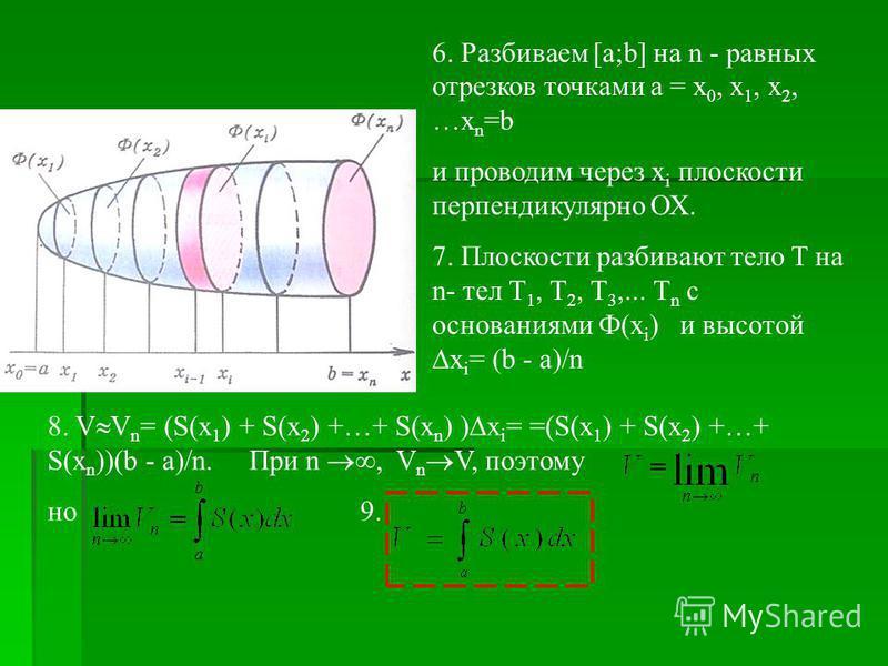 6. Разбиваем [a;b] на n - равных отрезков точками а = х 0, х 1, х 2, …х n =b и проводим через х i плоскости перпендикулярно ОХ. 7. Плоскости разбивают тело Т на n- тел Т 1, Т 2, Т 3,... Т n с основаниями Ф(х i ) и высотой x i = (b - a)/n 8. V V n = (