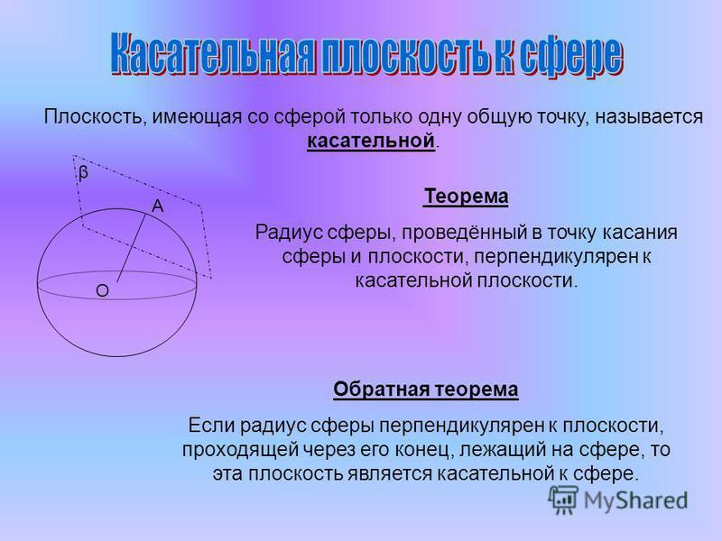 Плоскость, имеющая со сферой только одну общую точку, называется касательной. β О А Теорема Радиус сферы, проведённый в точку касания сферы и плоскости, перпендикулярен к касательной плоскости. Обратная теорема Если радиус сферы перпендикулярен к пло