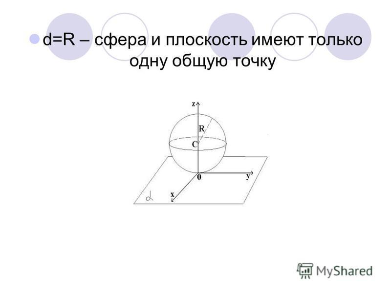 d=R – сфера и плоскость имеют только одну общую точку