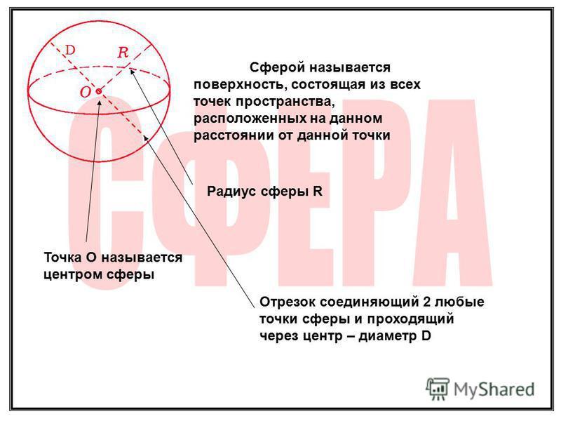 Сферой называется поверхность, состоящая из всех точек пространства, расположенных на данном расстоянии от данной точки Точка О называется центром сферы Радиус сферы R D Отрезок соединяющий 2 любые точки сферы и проходящий через центр – диаметр D