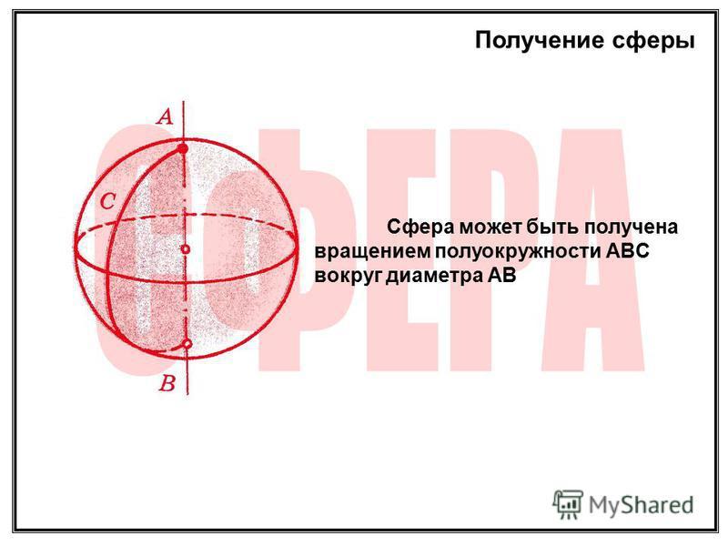 Сфера может быть получена вращением полуокружности АBC вокруг диаметра АВ Получение сферы