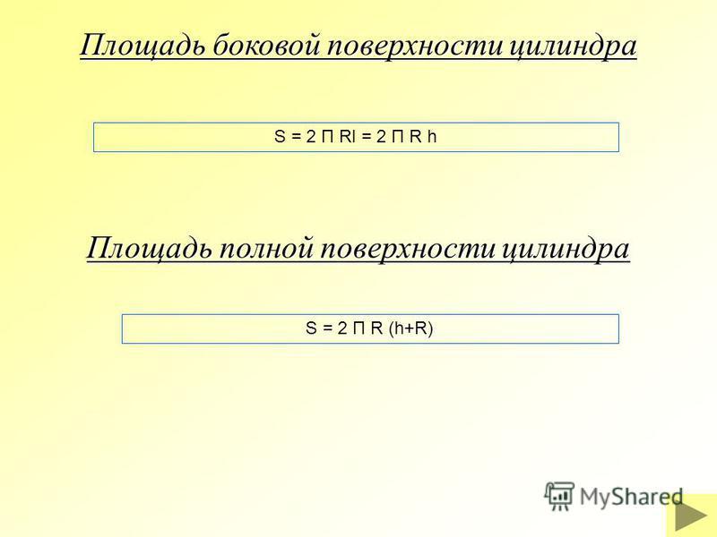 Площадь боковой поверхности цилиндра S = 2 П Rl = 2 П R h Площадь полной поверхности цилиндра S = 2 П R (h+R)