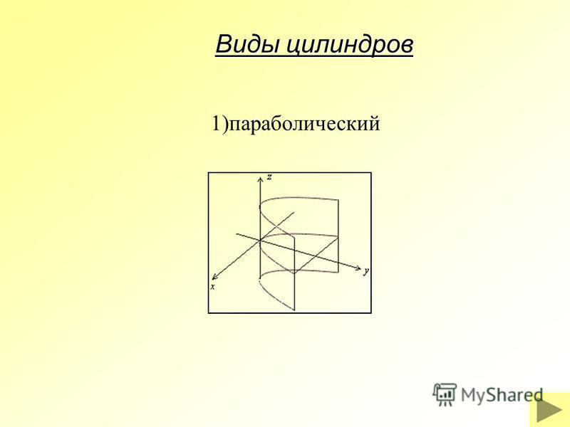 Виды цилиндров 1)параболический