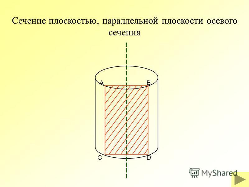 AB CD Сечение плоскостью, параллельной плоскости осевого сечения